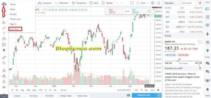 Hướng dẫn cách đăng ký tài khoản TradingView. Ảnh 1