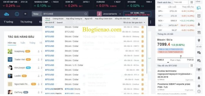 tradingview-tim-coin-1